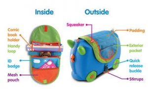 image_Trunki-Saddlebag-spec_480