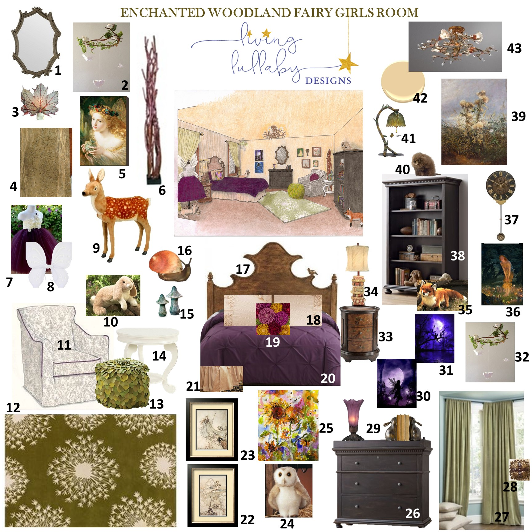 Penelope S Woodland Fairy Tale Nursery: Enchanted Woodland Fairy Girl's Room